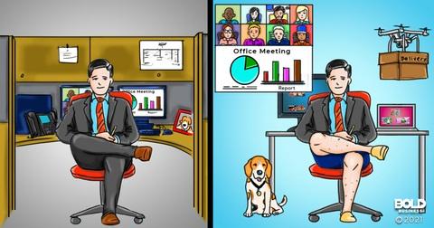 Bold Business Employment Survey